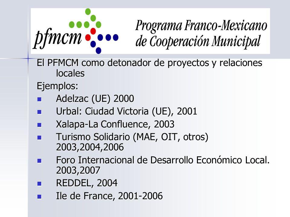 El PFMCM como detonador de proyectos y relaciones locales