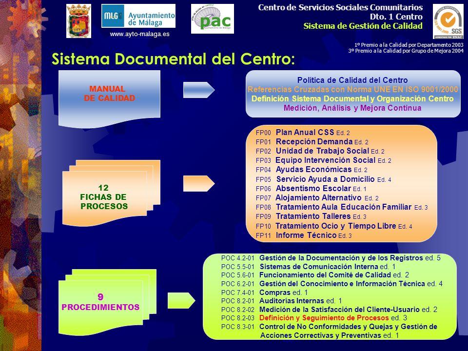 Sistema Documental del Centro:
