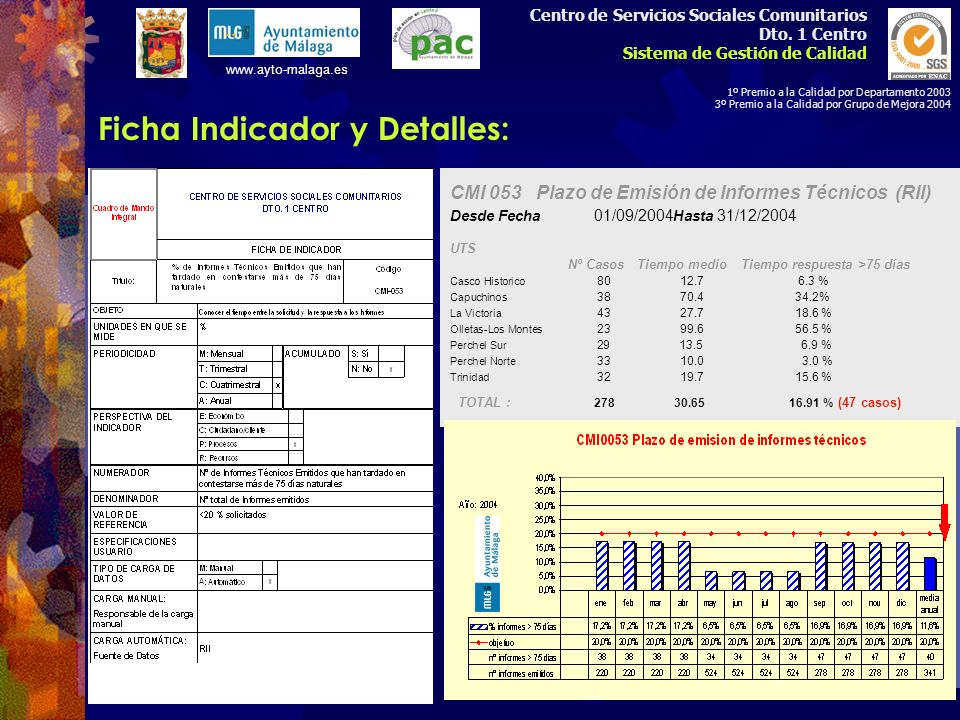 CENTRO DE SERVICIOS SOCIALES COMUNITARIOS