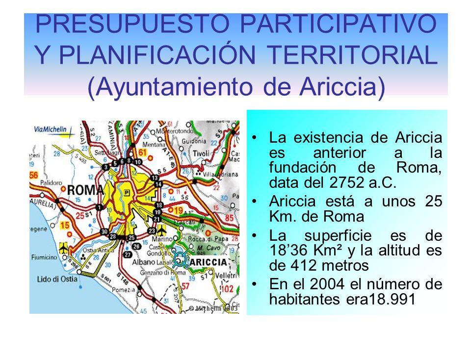 PRESUPUESTO PARTICIPATIVO Y PLANIFICACIÓN TERRITORIAL (Ayuntamiento de Ariccia)