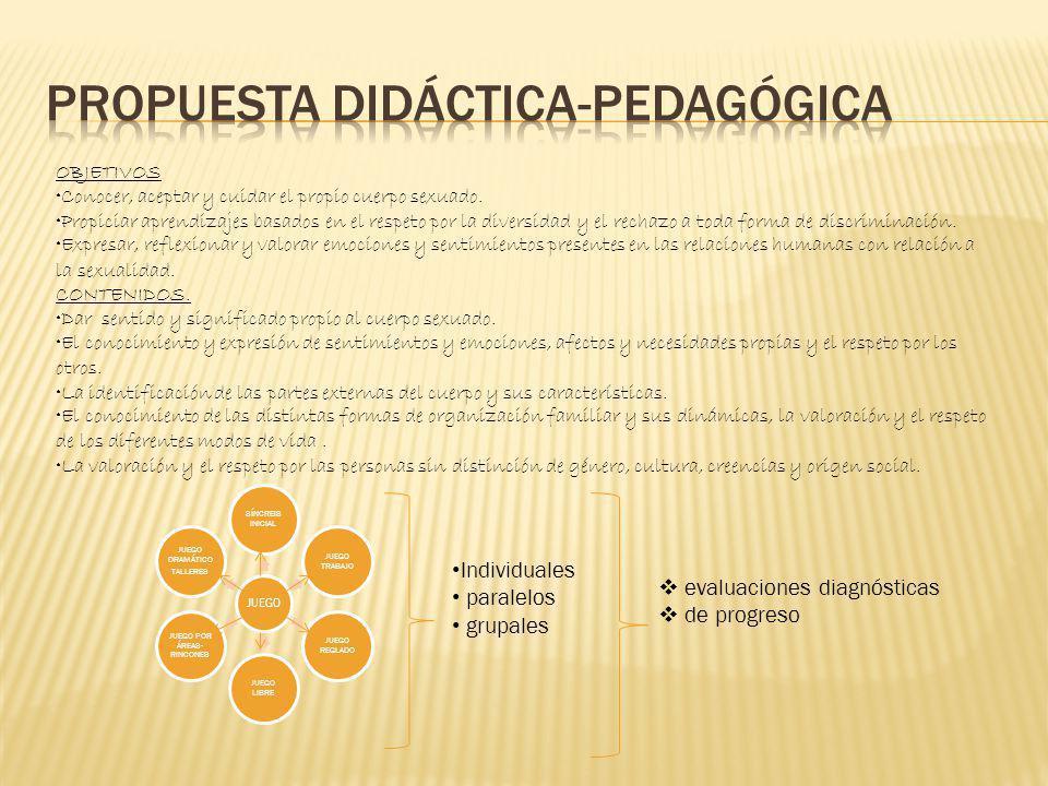 Propuesta didáctica-pedagógica