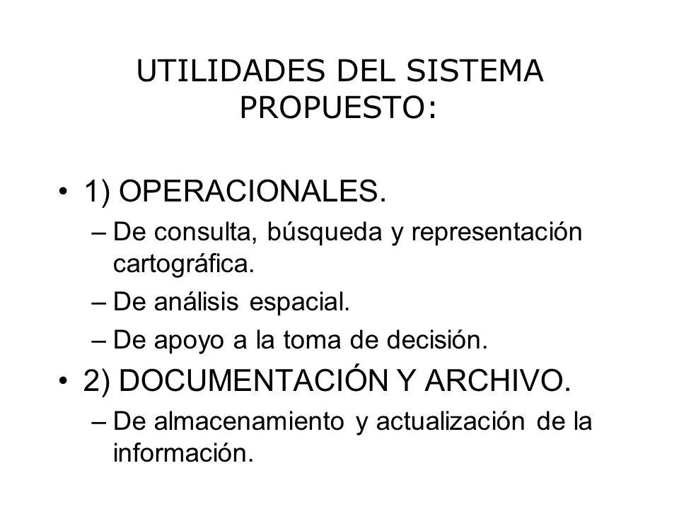 UTILIDADES DEL SISTEMA PROPUESTO: