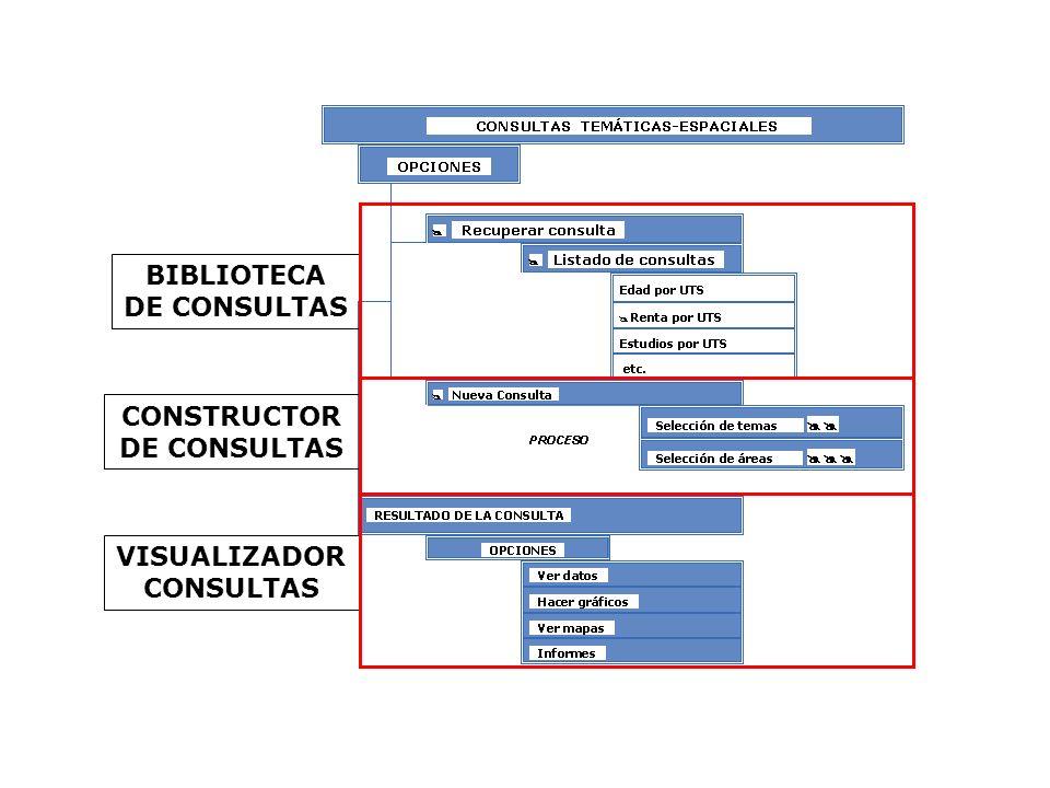 BIBLIOTECA DE CONSULTAS
