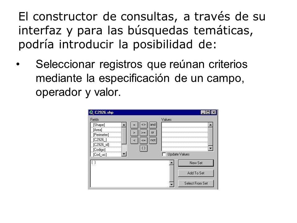 El constructor de consultas, a través de su interfaz y para las búsquedas temáticas, podría introducir la posibilidad de: