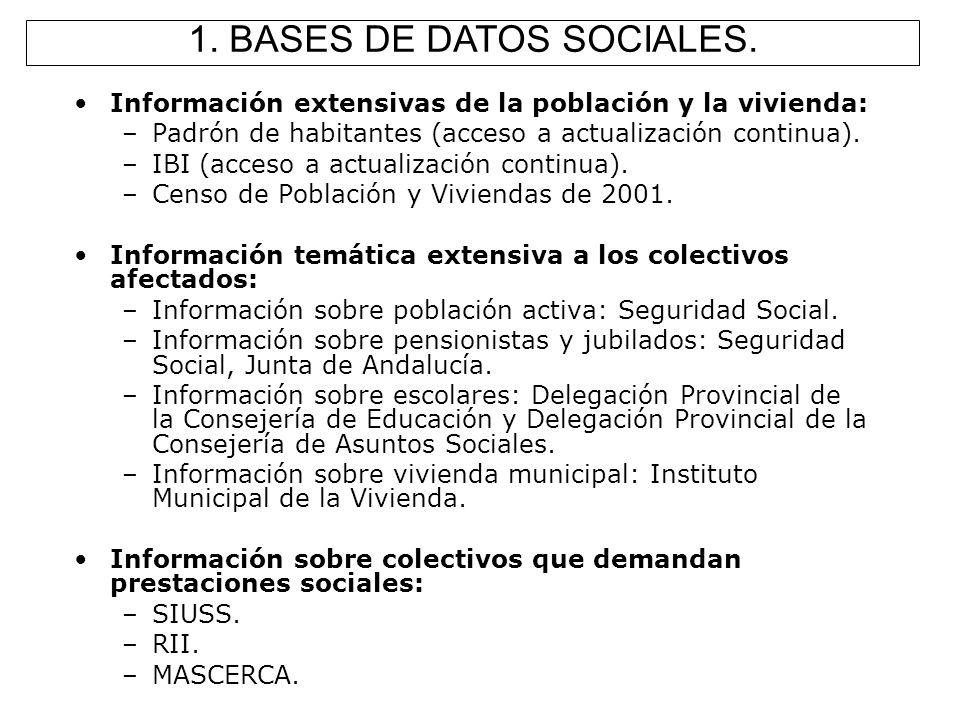 1. BASES DE DATOS SOCIALES.