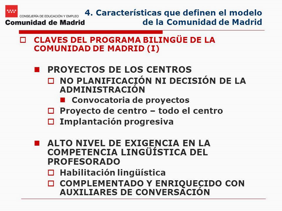 4. Características que definen el modelo de la Comunidad de Madrid
