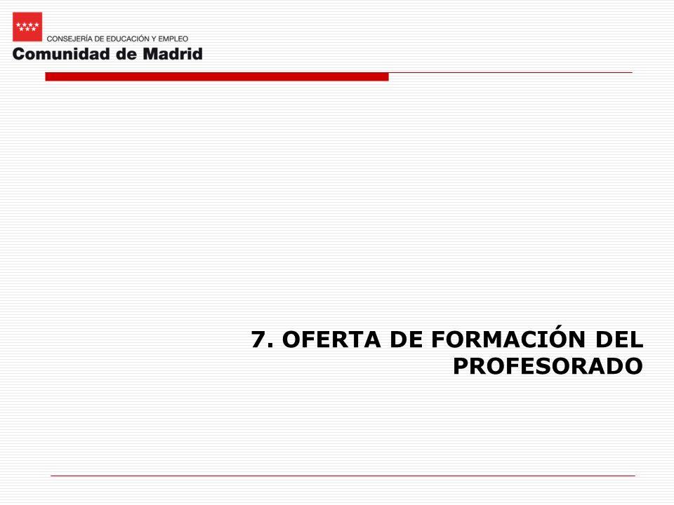 7. OFERTA DE FORMACIÓN DEL PROFESORADO