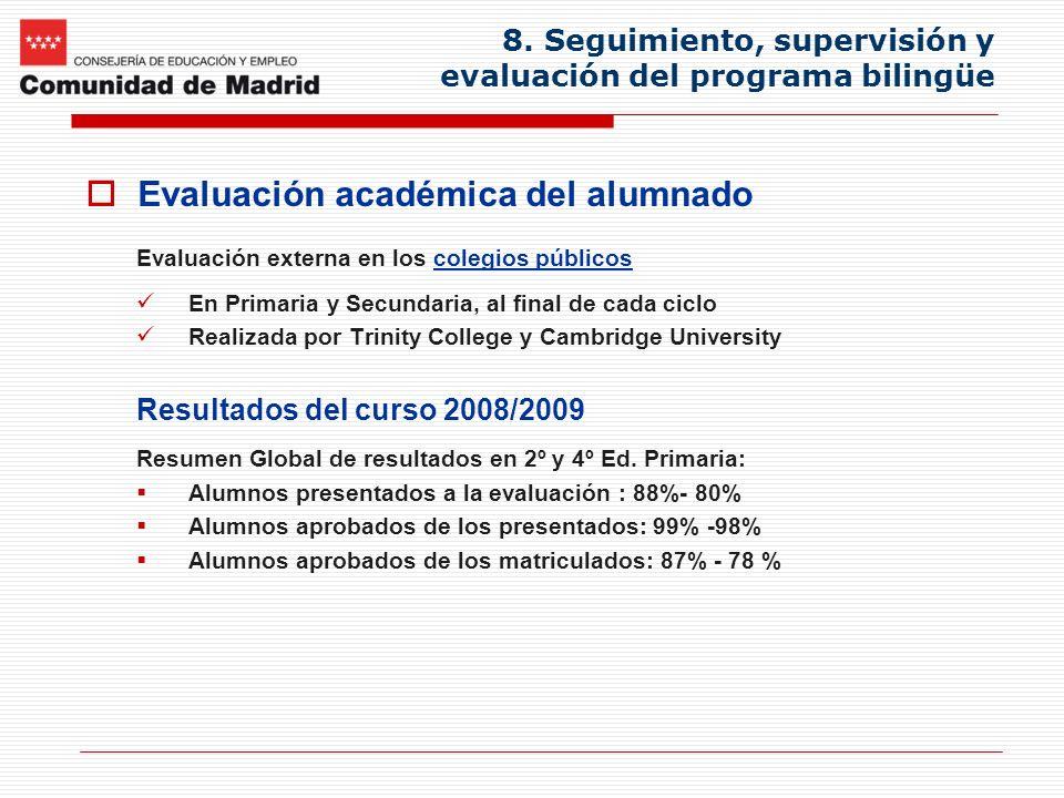 Evaluación académica del alumnado