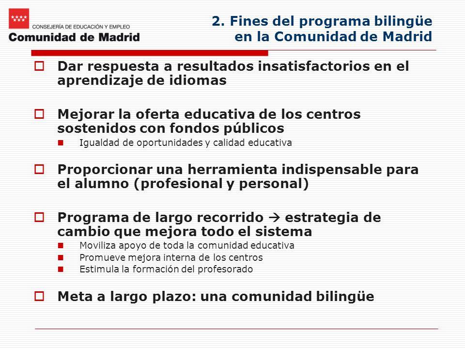 2. Fines del programa bilingüe en la Comunidad de Madrid