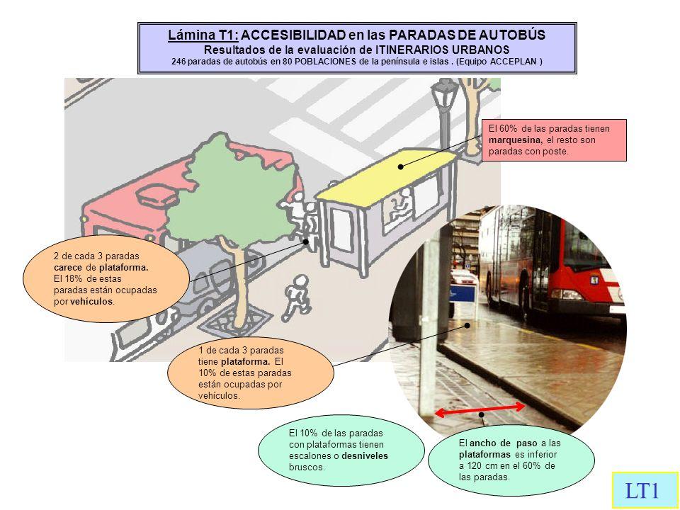 LT1 Lámina T1: ACCESIBILIDAD en las PARADAS DE AUTOBÚS