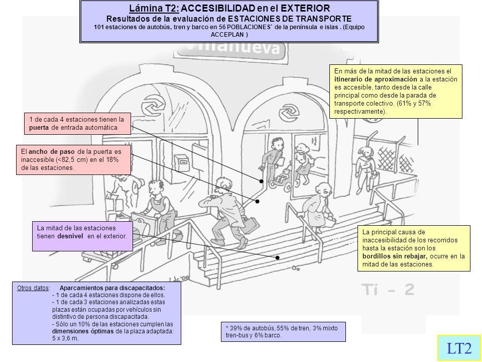 LT2 Lámina T2: ACCESIBILIDAD en el EXTERIOR