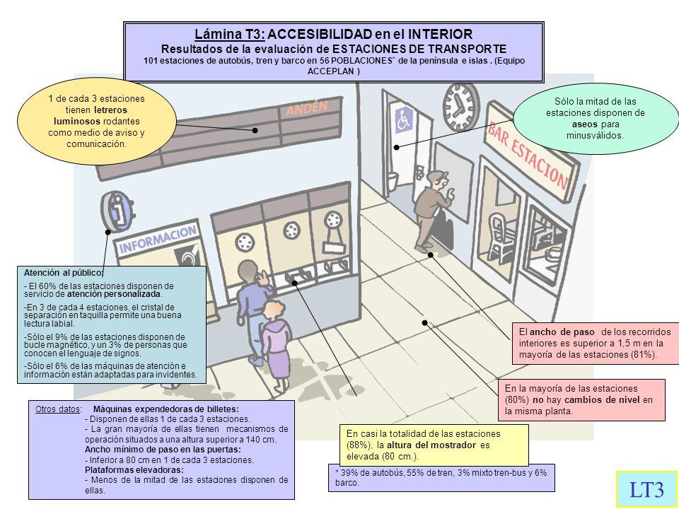 LT3 Lámina T3: ACCESIBILIDAD en el INTERIOR