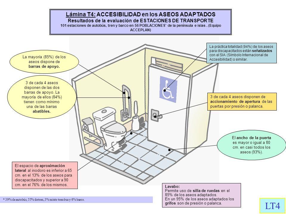 LT4 Lámina T4: ACCESIBILIDAD en los ASEOS ADAPTADOS