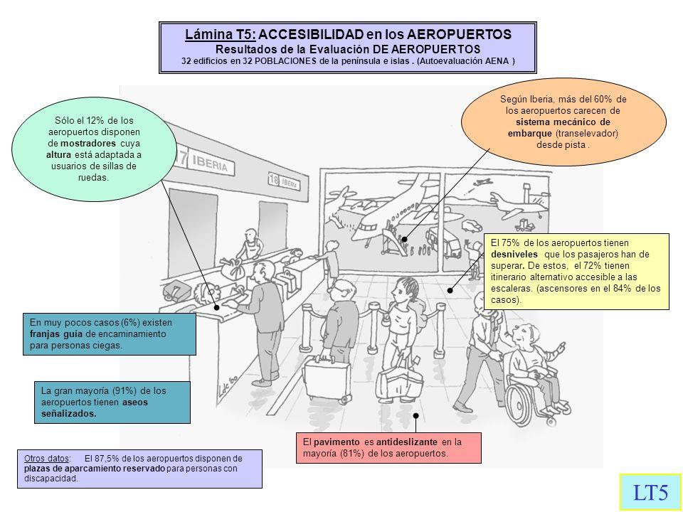 LT5 Lámina T5: ACCESIBILIDAD en los AEROPUERTOS