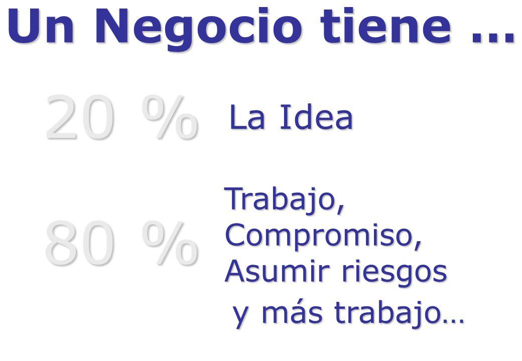 20 % 80 % Un Negocio tiene … La Idea Trabajo, Compromiso,