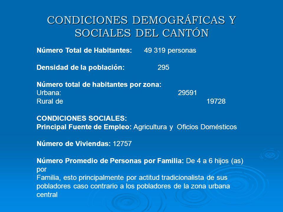 CONDICIONES DEMOGRÁFICAS Y SOCIALES DEL CANTÓN