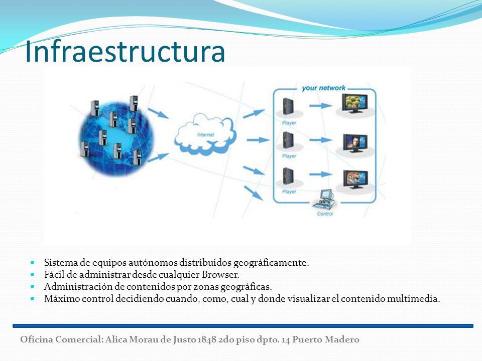 Infraestructura Sistema de equipos autónomos distribuidos geográficamente. Fácil de administrar desde cualquier Browser.