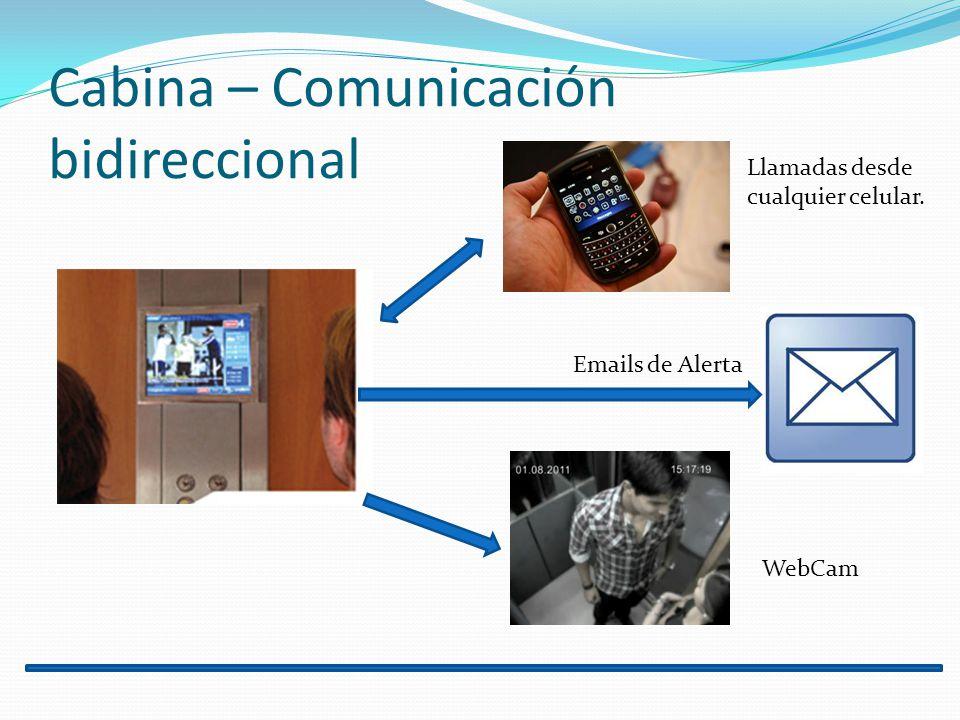 Cabina – Comunicación bidireccional