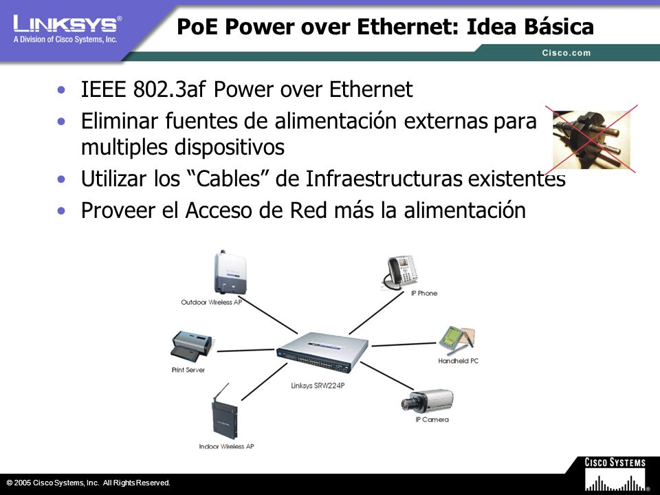 PoE Power over Ethernet: Idea Básica