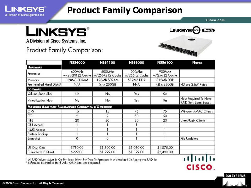 Product Family Comparison