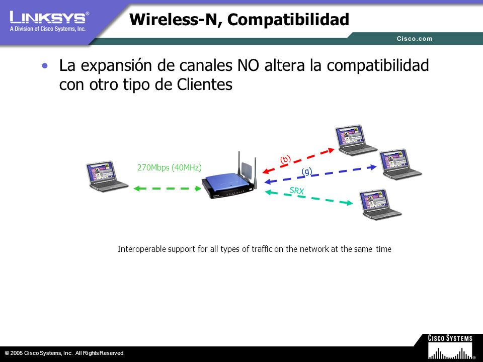 Wireless-N, Compatibilidad