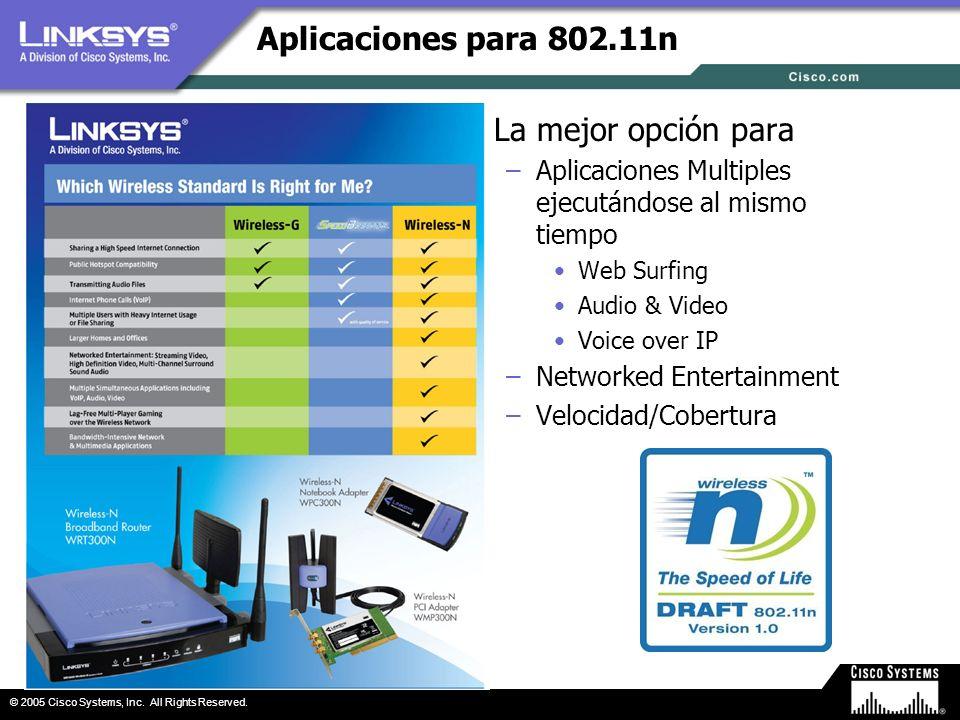 Aplicaciones para 802.11n La mejor opción para