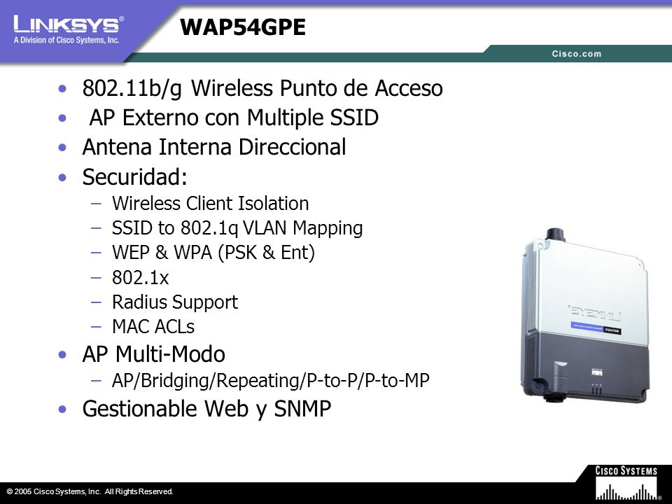 802.11b/g Wireless Punto de Acceso AP Externo con Multiple SSID