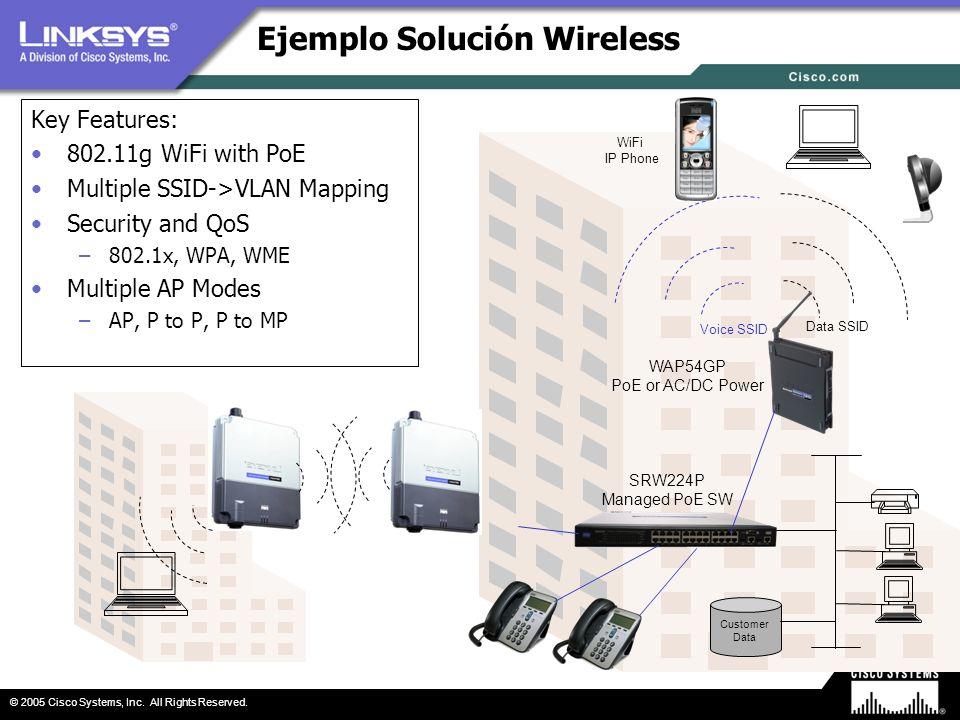 Ejemplo Solución Wireless