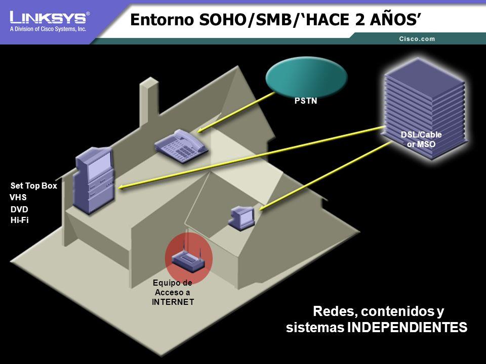 Entorno SOHO/SMB/'HACE 2 AÑOS'