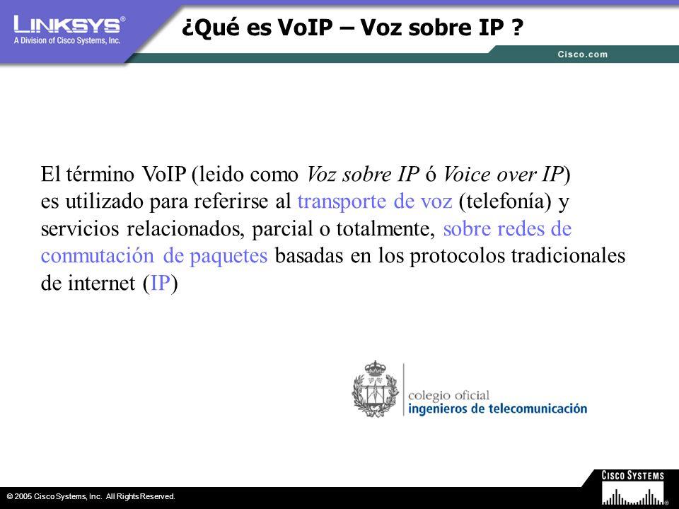 ¿Qué es VoIP – Voz sobre IP