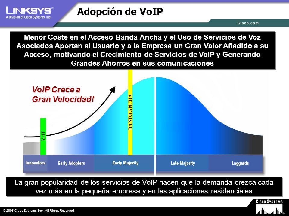 Adopción de VoIP VoIP Crece a Gran Velocidad!