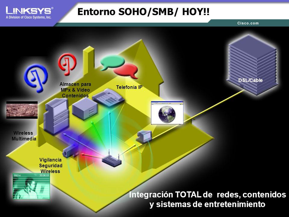 Integración TOTAL de redes, contenidos y sistemas de entretenimiento