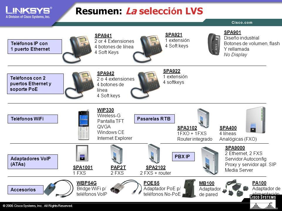 Resumen: La selección LVS