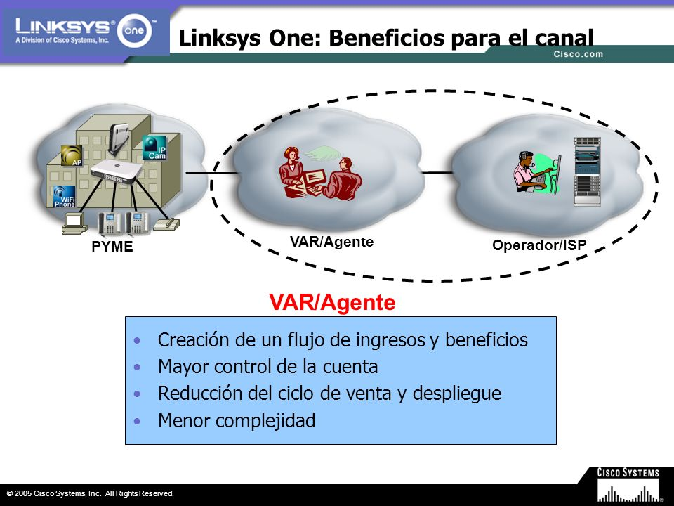 Linksys One: Beneficios para el canal
