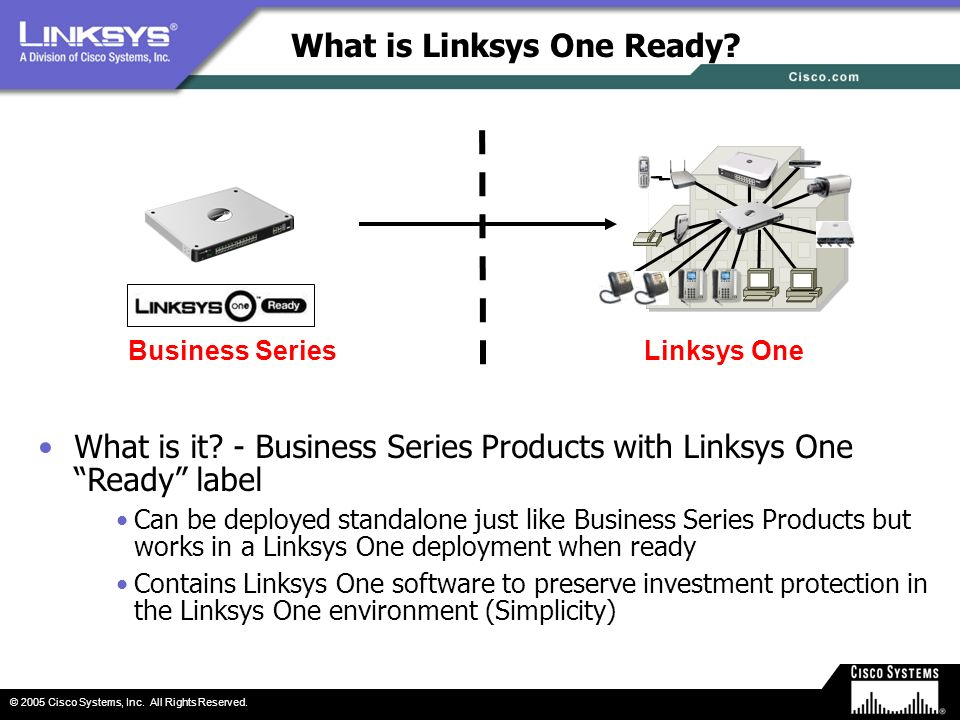 What is Linksys One Ready
