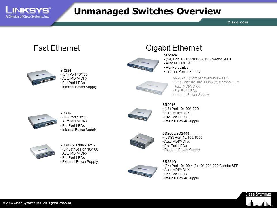 Unmanaged Switches Overview