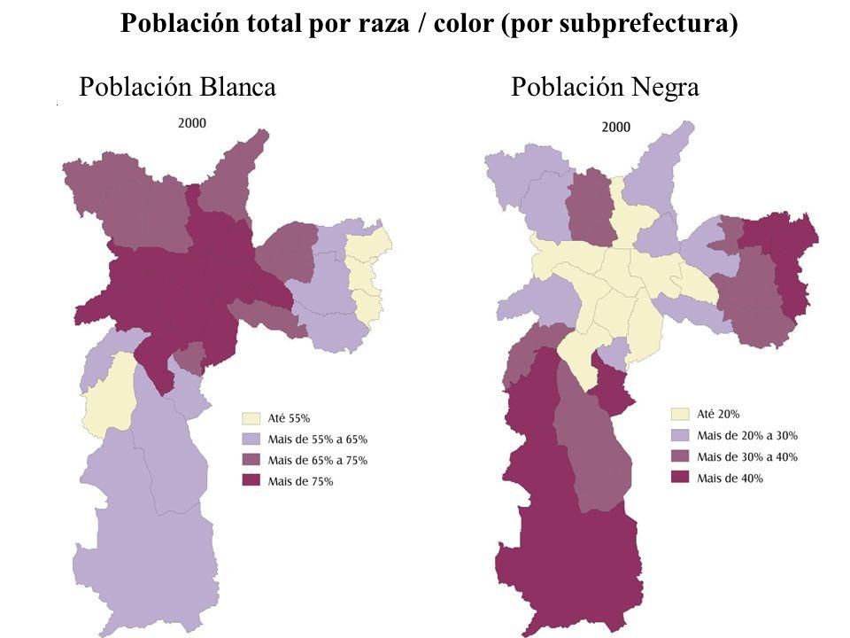 Población total por raza / color (por subprefectura)