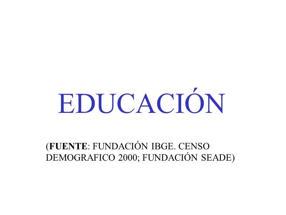 EDUCACIÓN (FUENTE: FUNDACIÓN IBGE. CENSO