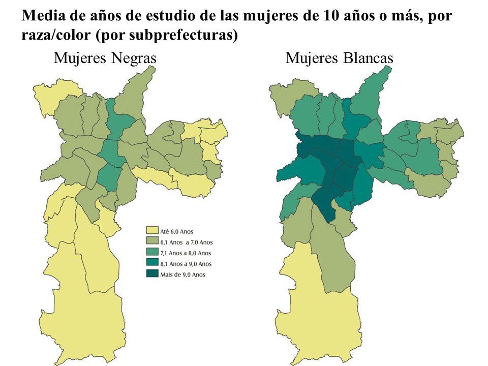 Media de años de estudio de las mujeres de 10 años o más, por raza/color (por subprefecturas)