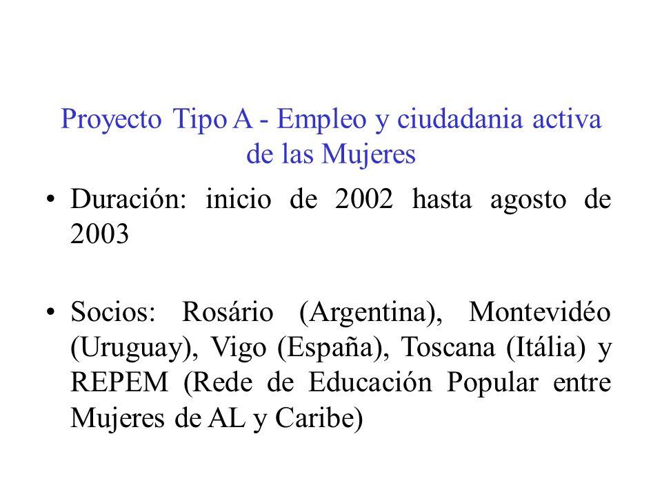 Proyecto Tipo A - Empleo y ciudadania activa de las Mujeres