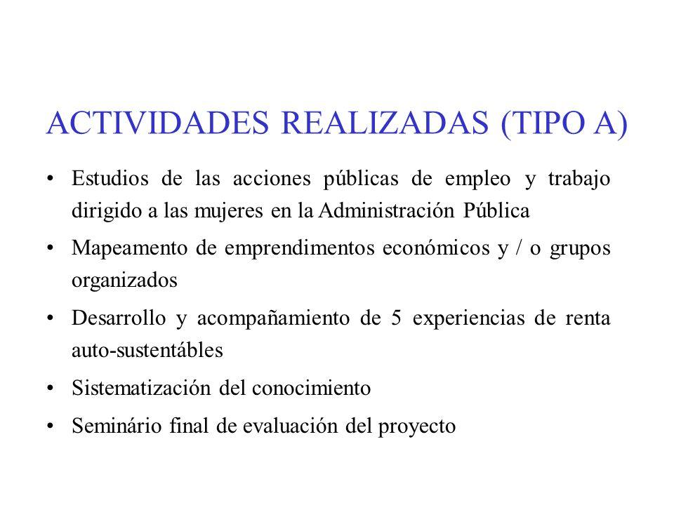 ACTIVIDADES REALIZADAS (TIPO A)