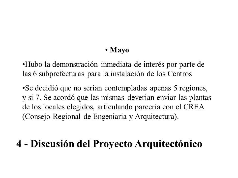 4 - Discusión del Proyecto Arquitectónico