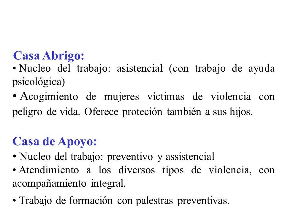 Casa Abrigo: Nucleo del trabajo: asistencial (con trabajo de ayuda psicológica)
