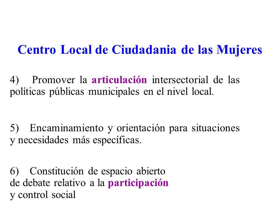 Centro Local de Ciudadania de las Mujeres