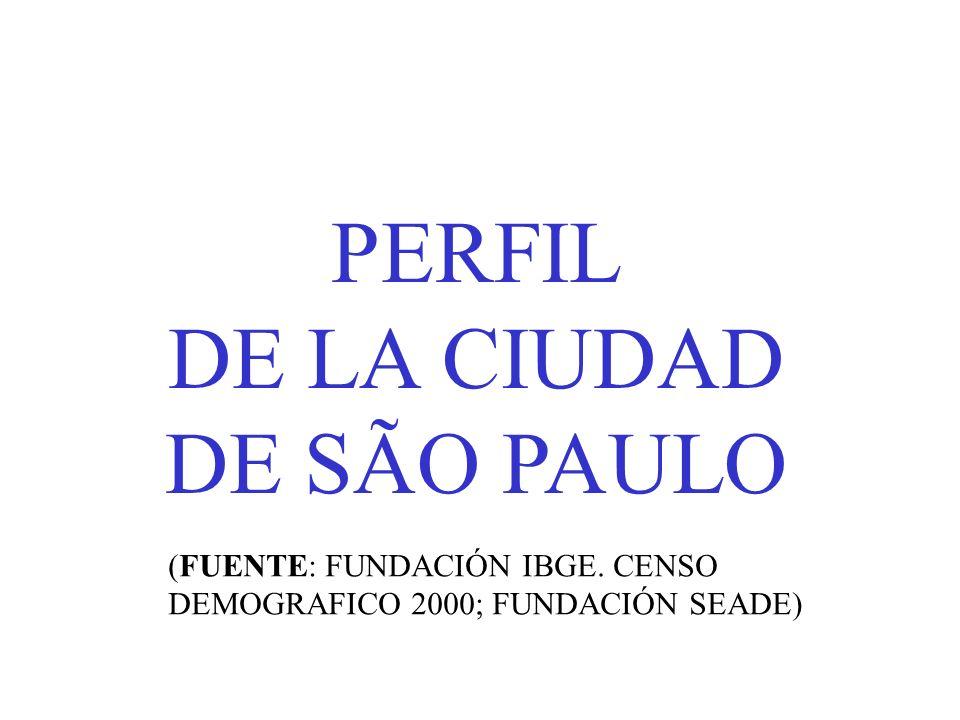 DE LA CIUDAD DE SÃO PAULO