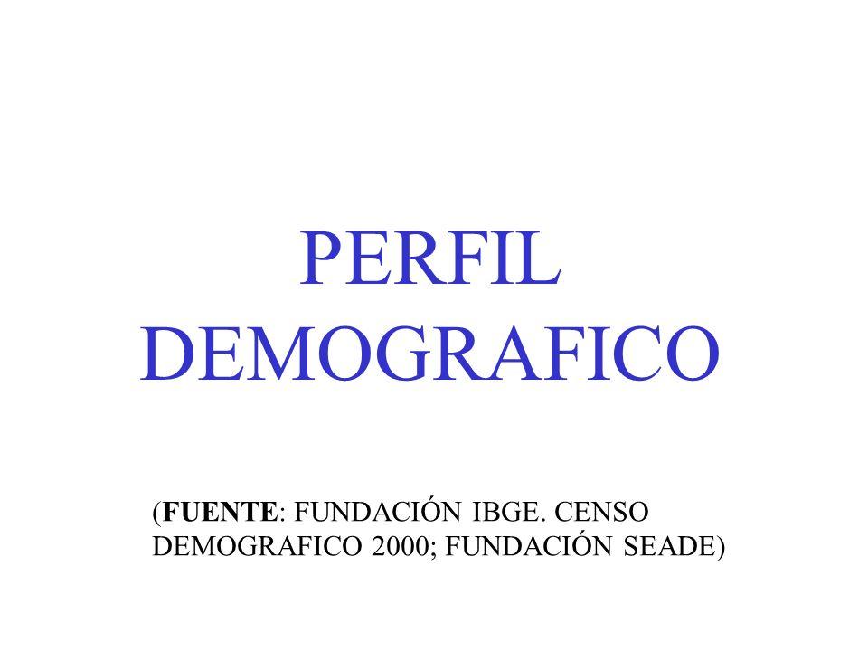 PERFIL DEMOGRAFICO (FUENTE: FUNDACIÓN IBGE. CENSO