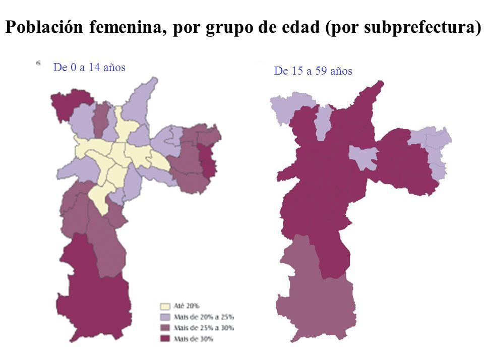 Población femenina, por grupo de edad (por subprefectura)