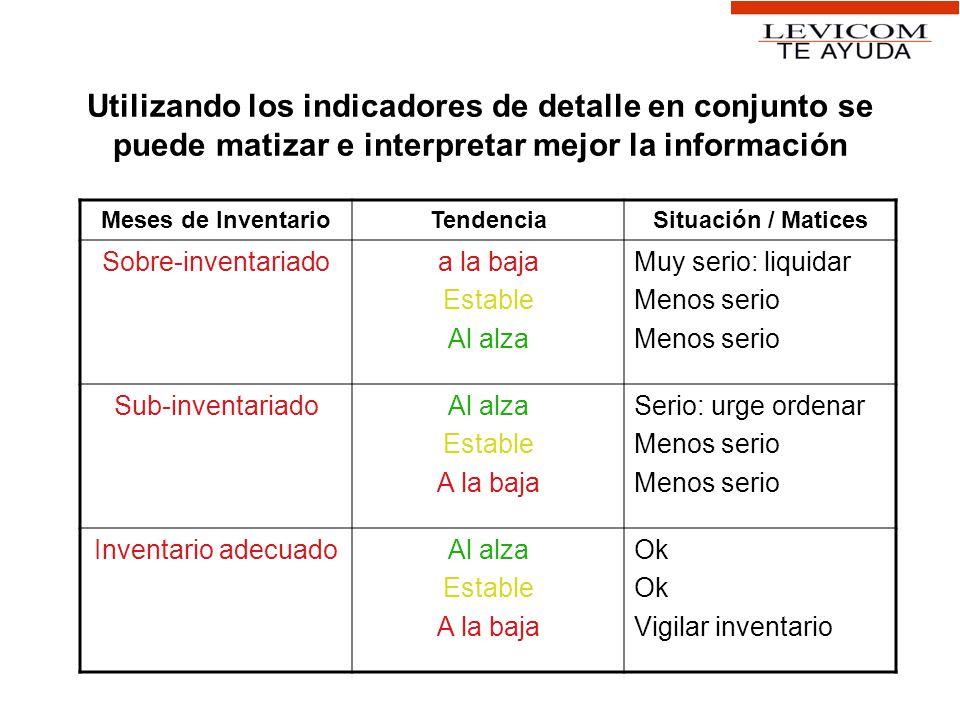 Utilizando los indicadores de detalle en conjunto se puede matizar e interpretar mejor la información