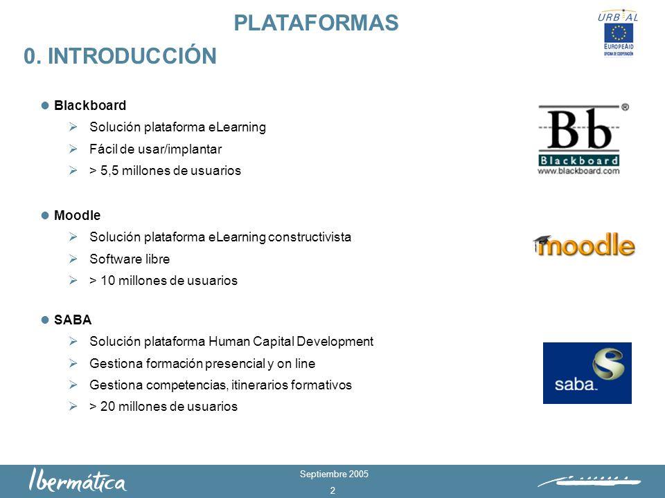 PLATAFORMAS 0. INTRODUCCIÓN Blackboard Solución plataforma eLearning