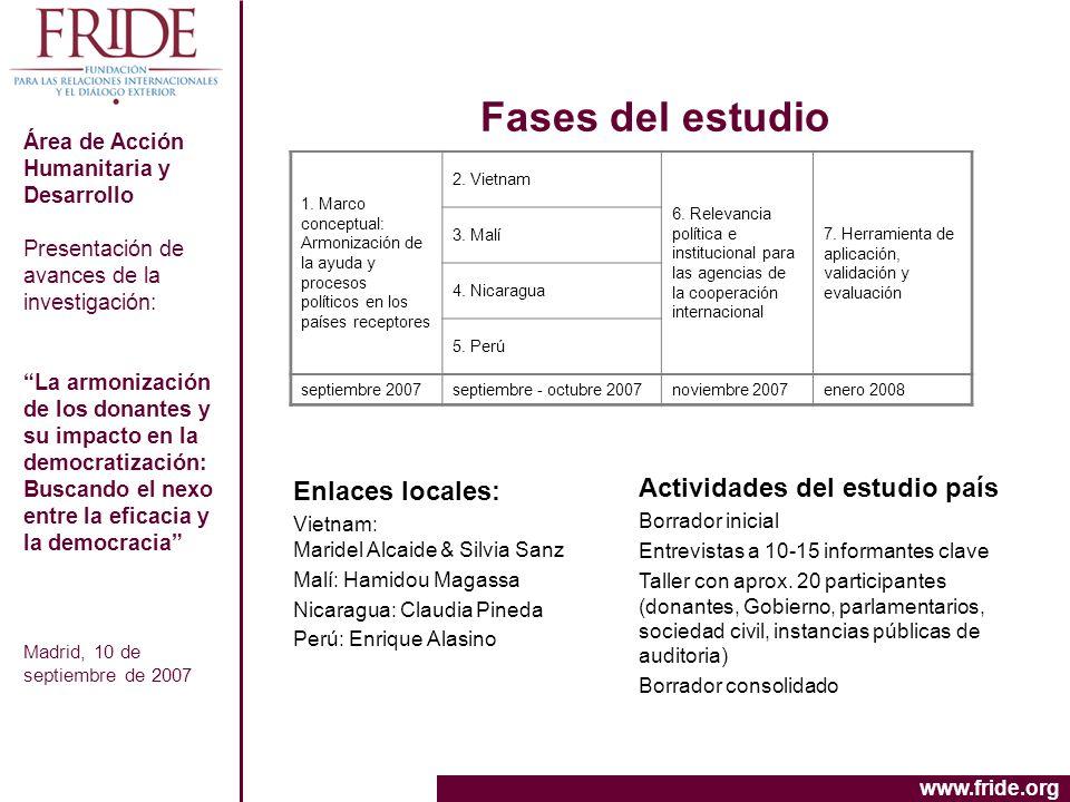 Fases del estudio Actividades del estudio país Enlaces locales: